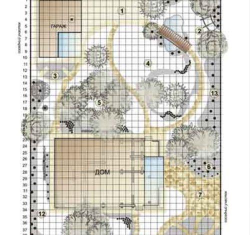 Два варианта посадочных чертежей для малого сада на дачном участке и пейзажного лесного участка в коттеждном поселке